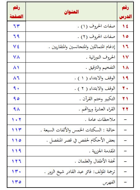 كتاب (دروس في ترتيل القرآن الكريم) 211