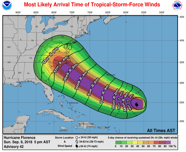 Hurricane Florence that's a lot to deal with Florie10