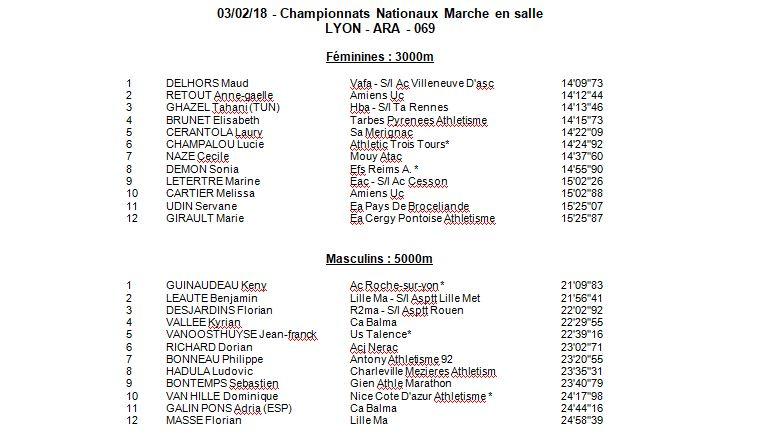 Nationaux Seniors Salle - 3 Février - Lyon 0_n_110
