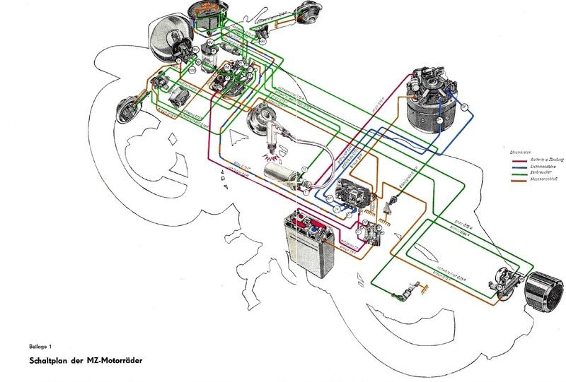 MZ ES à moteur troll ventilé - Page 2 Circui11