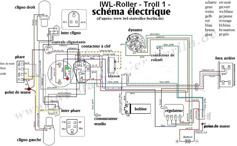 MZ ES à moteur troll ventilé - Page 2 Troll_10