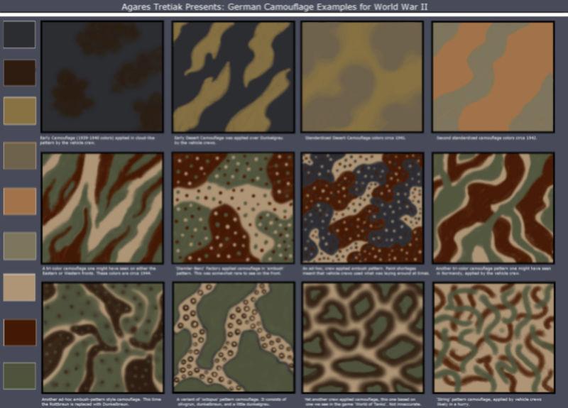Étude sur le camouflage Tumblr10