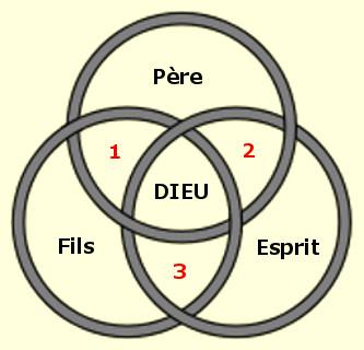 La Prophétie de la Symétrie Miroir - Page 26 Symbol10