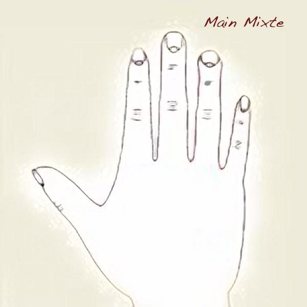 La chiromancie Main_m10