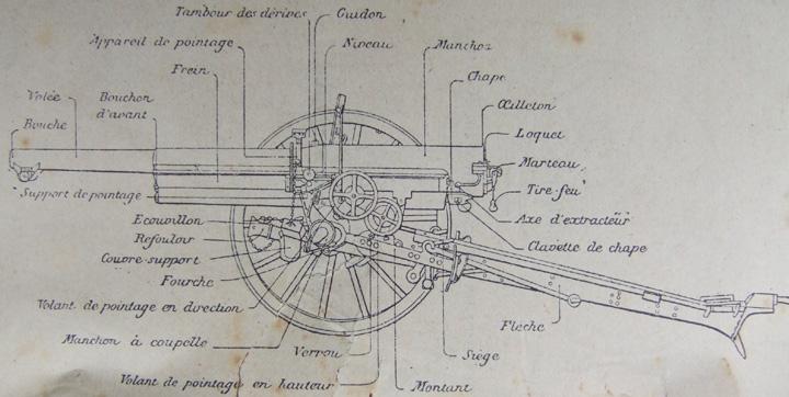 Niveau de pointage Mle 1888 - Page 2 75-vue10