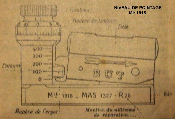 Niveau de pointage Mle 1888 Niveau18