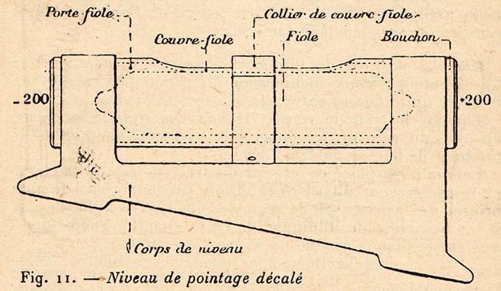 Niveau de pointage Mle 1888 - Page 2 Niveau23