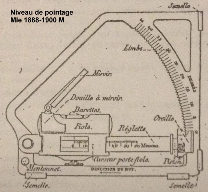 Niveau de pointage Mle 1888 - Page 3 Niveau27
