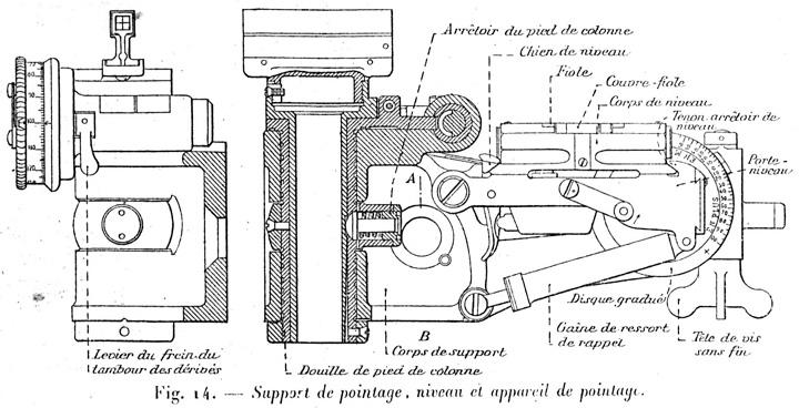 Niveau de pointage Mle 1888 - Page 2 Suppor10