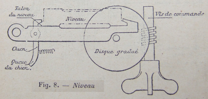 Niveau de pointage Mle 1888 - Page 2 Suppor11
