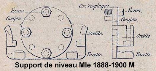 Niveau de pointage Mle 1888 - Page 3 Suppor12