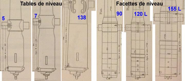 Niveau de pointage Mle 1888 - Page 3 Tables10