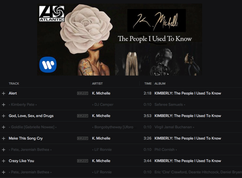 CREDITS: @KMICHELLE • 'THE PEOPLE I USED TO KNOW' • ATLANTIC/WBR • GOLDIIE, JEREMIAH BETHEA, PRISCILLA RENEA, JEREMIH, CLAUDE KELLY, CARMEN REECE Kmich110