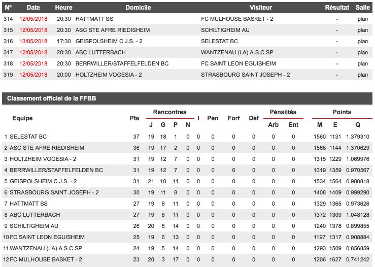 [Equipe 2] Championnat Régionale 2 (eq. Nationale 5) - Page 3 Captur37