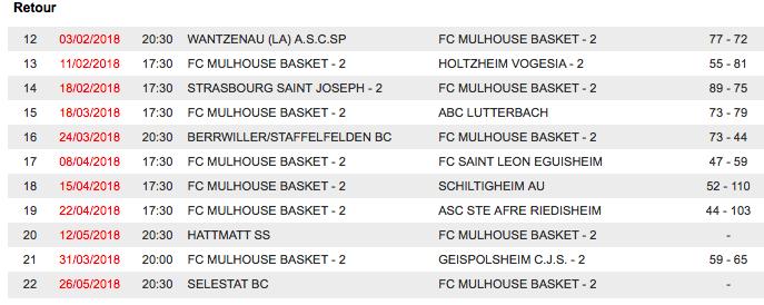 [Equipe 2] Championnat Régionale 2 (eq. Nationale 5) - Page 3 Captur38