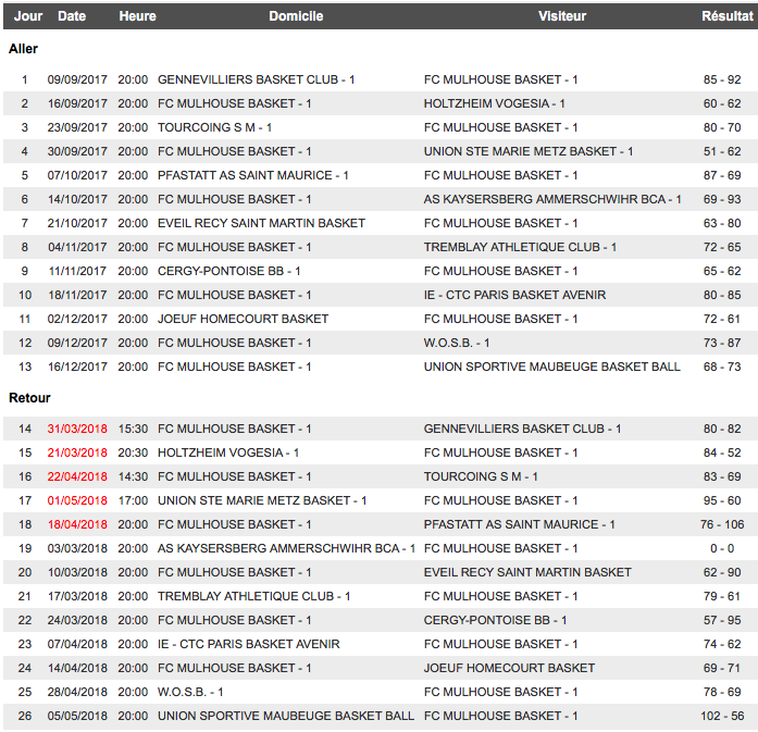 Equipe,  Calendrier et Résultats du FCM Rysult10