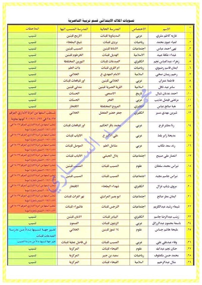 المديرية العامة لتربية ذي قار قسم تربية الناصرية  اسماء اوامر تنسيبات معلمين   3-11-2017 215