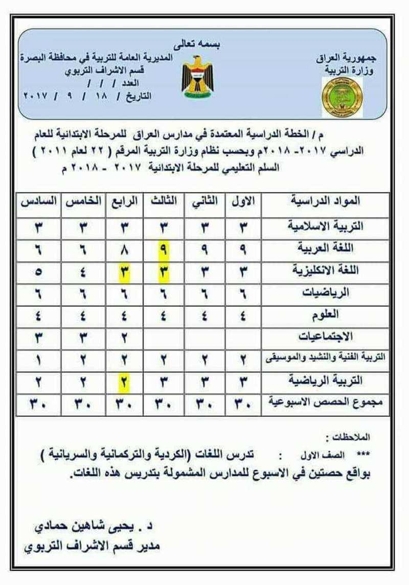 جدول توزيع حصص الدروس للمرحلة الابتدائية الاحادي والثنائي والثلاثـــي  2018 43671_10