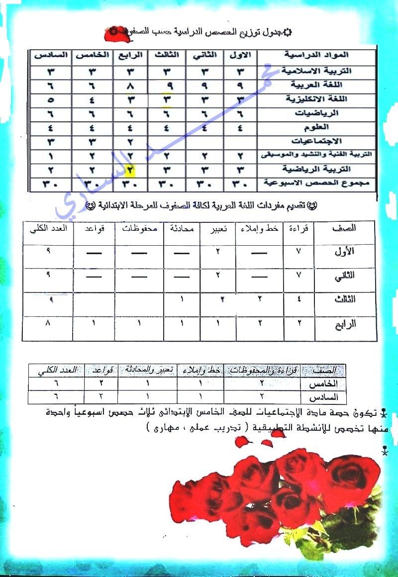 تقسيم خطة مفردات اللغة العربية في الاسبوع للمرحلة الابتدائية لكافة الصفوف  2018 43671_14