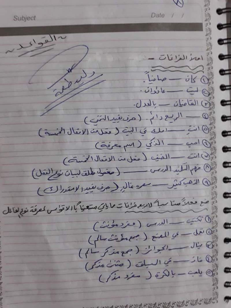 مرشحات مادة اللغة العربية للصف السادس الابتدائي القواعد والمحفوظات 2019 811