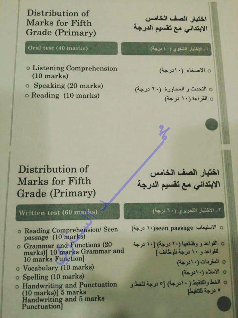 اختبار وتقسيم درجة مادة اللغة الانكليزية للصف الخامس الابتدائي المنهج الجديد 2018 Sf10