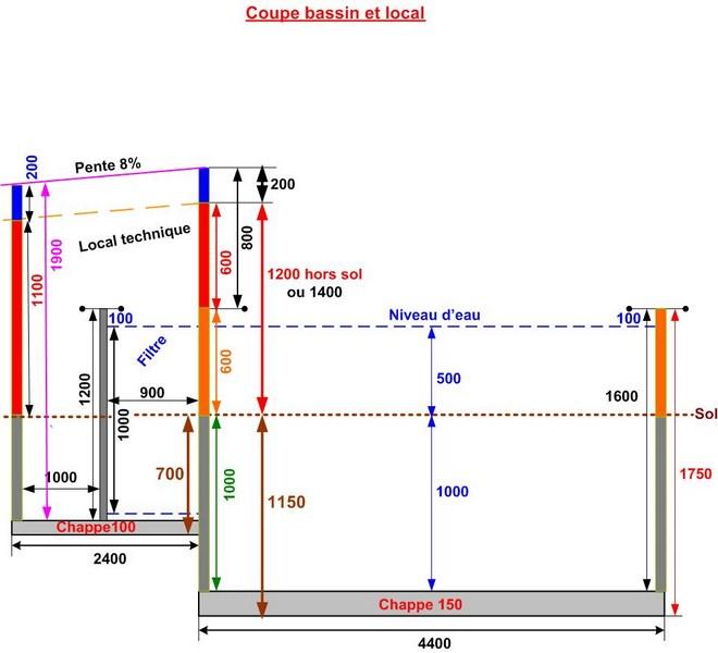 Vivier (bassin) de 15 m3 pour Koï,  en blocs à banchés, mode gravitaire, semi hors de 600 Coupe_10