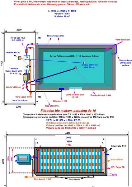 Vivier (bassin) de 15 m3 pour Koï,  en blocs à banchés, mode gravitaire, semi hors de 600 Plan_b14