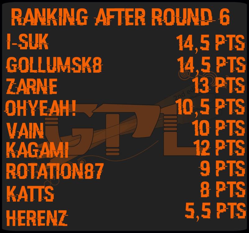 [GPL 2nd] Round 7 Round_10