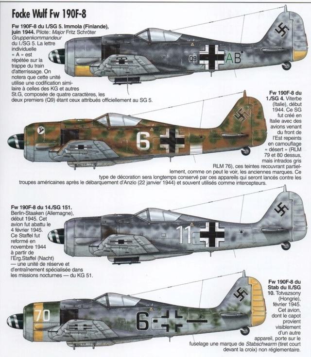 FW-190 A4 (ZVEZDA) Numyri15