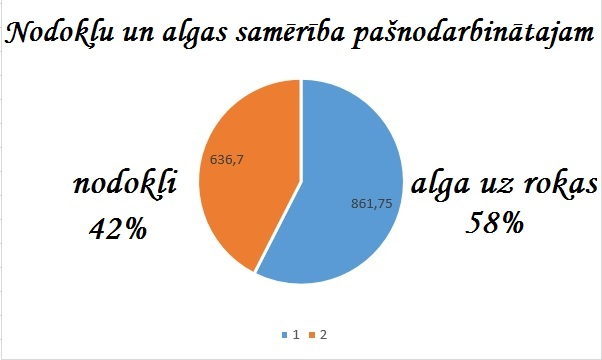 Darbības, kas Latvijas attīstību gremdē un pazemo! - Page 7 Sameri12