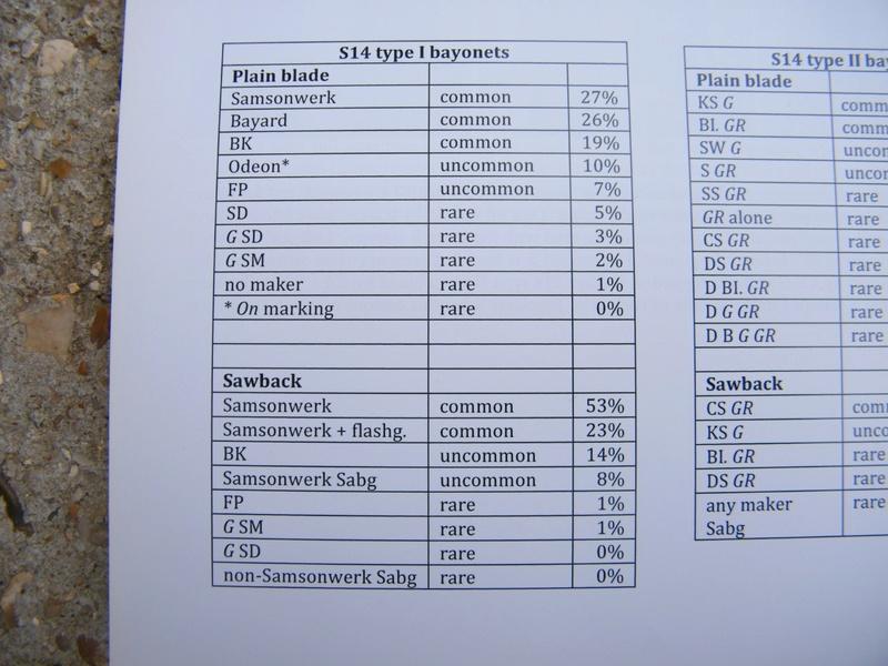 Estimation baïonnette s1914  Thumbn66