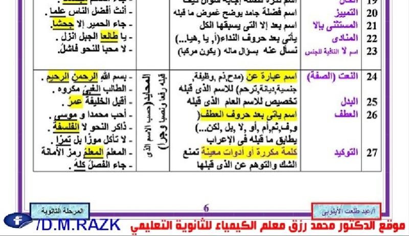 اساسيات الاعراب فى ورقة واحدة اعداد الاستاذ / عيد طلعت الأبنوبي Captur10