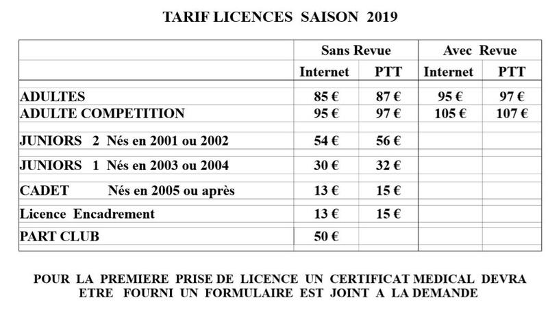 Tarif Licences 2019 Captur11