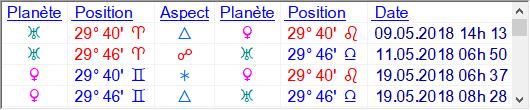 Vénus rétrograde 2018 - Page 5 Lunico19
