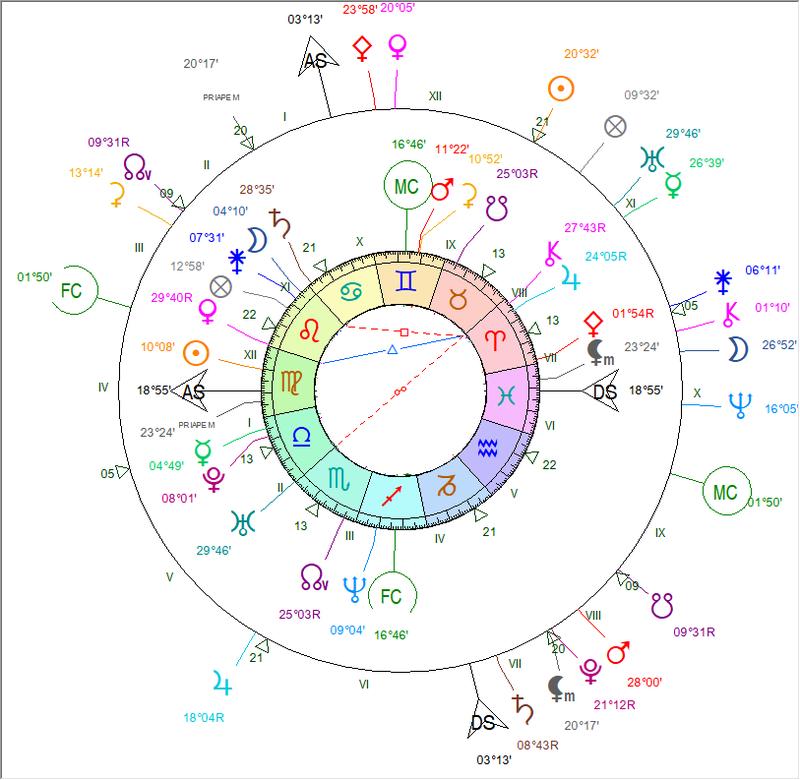 Uranus opposé à lui-même ... - Page 3 Lunico23