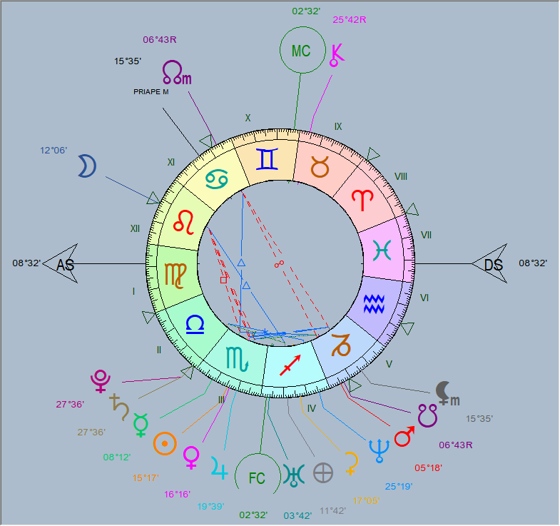 Saturne + Pluton Saturn12