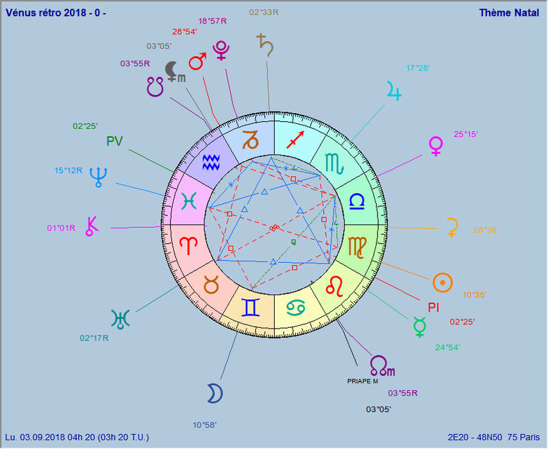 VENUS - Vénus rétrograde 2018 - Page 21 Vynus_14
