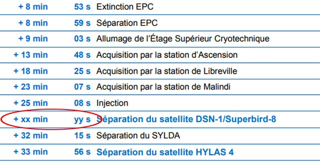 Ariane 5 ECA VA242 (Superbird 8/DSN 1 & HYLAS 4) - 05.04.2018 Va242-10