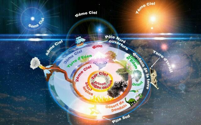 La Terre d'Eden et la Terre Intérieure Picsar65