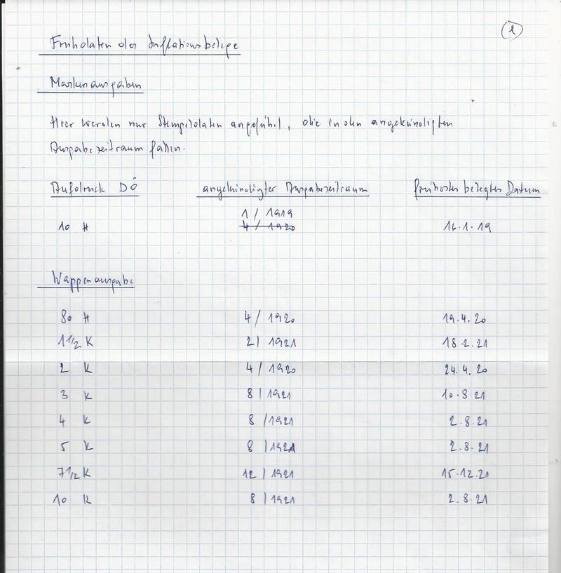 Inflation in Österreich - Belege - 1918 bis 1925 - Seite 15 Bild_281