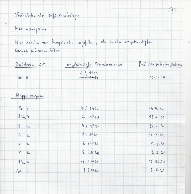 Inflation in Österreich - Belege - 1918 bis 1925 - Seite 15 Bild_364