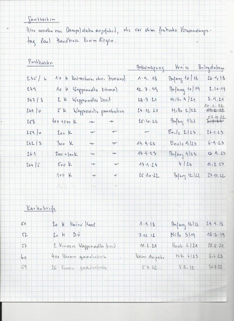 Inflation in Österreich - Belege - 1918 bis 1925 - Seite 15 Bild_455