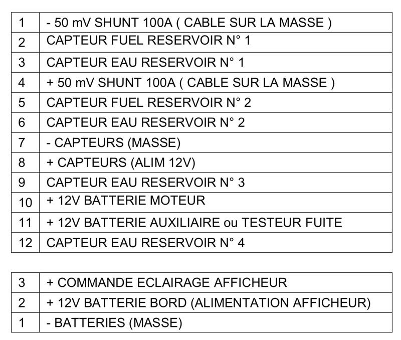 Le grand mystère des panneaux électriques VDO démystifié 5ad40c10