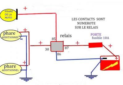 Alternateur et phare additionnel Relais10