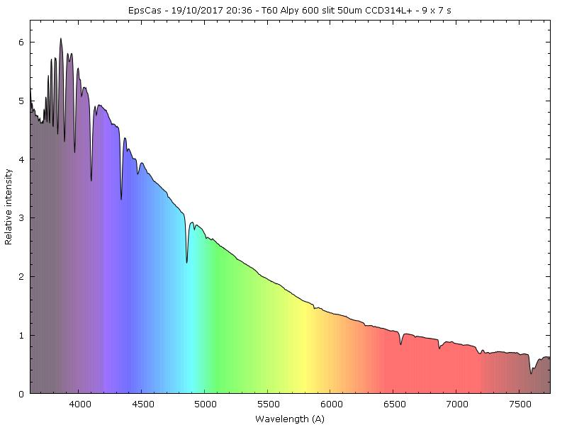 Observation spectro d'étoiles Be faibles au T60 du Pic _epsca10