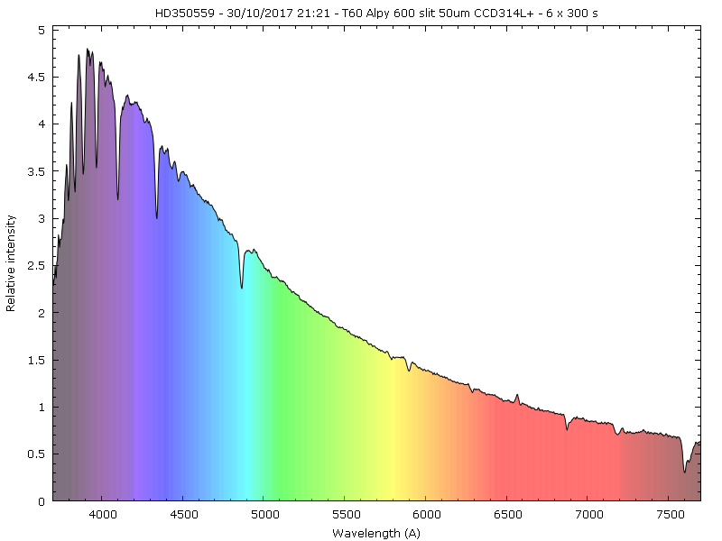 Observation spectro d'étoiles Be faibles au T60 du Pic _hd35010