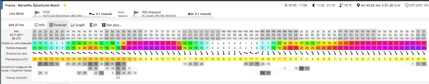 Downwind en pays de Marseille Captur12