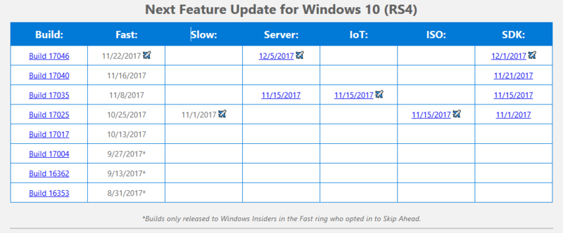 Windows10 - 26 Tools - Page 2 112
