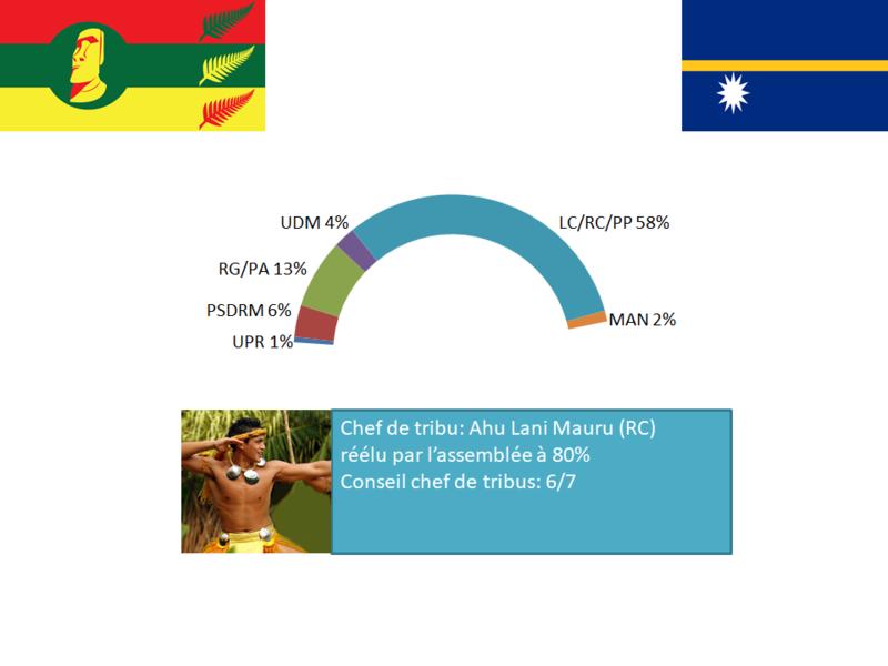[RP]Elections anticipées à Mapete 2019 Electi20