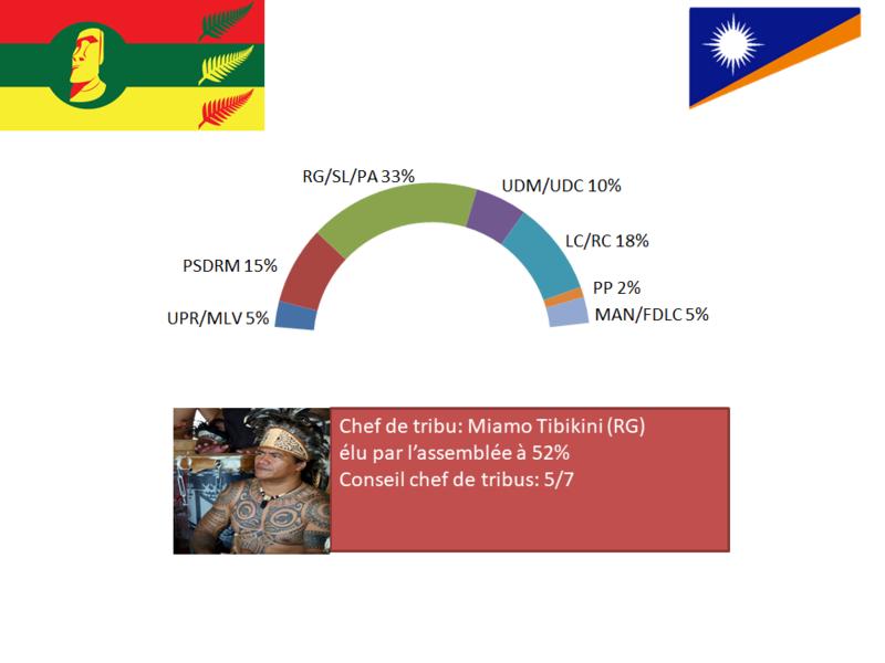 [RP]Elections anticipées à Mapete 2019 Electi21